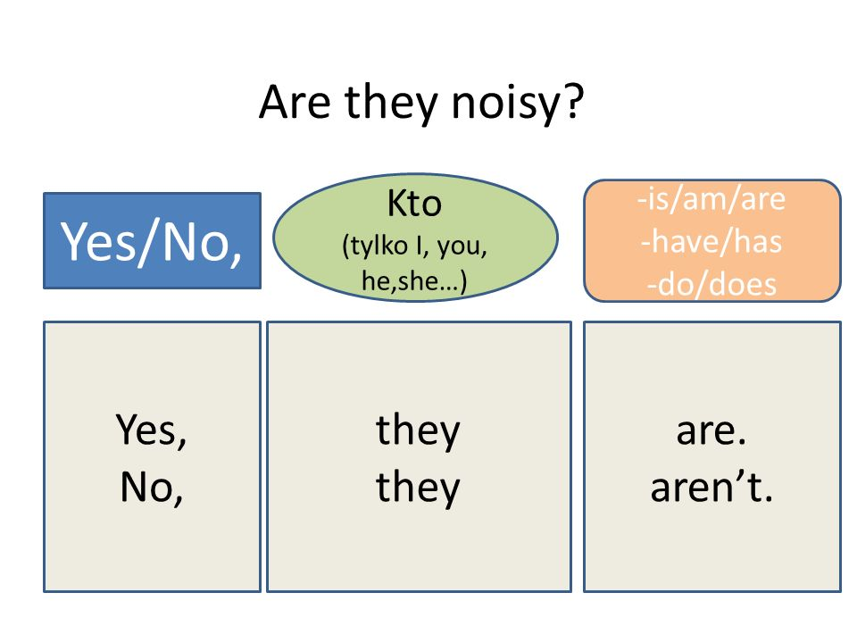 Yes/No, Are they noisy Yes, No, they are. aren't. Kto -is/am/are