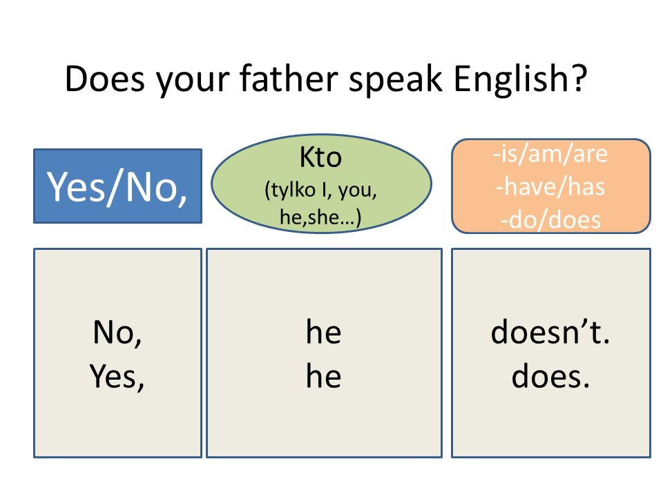 Does your father speak English