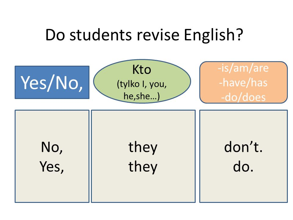 Do students revise English