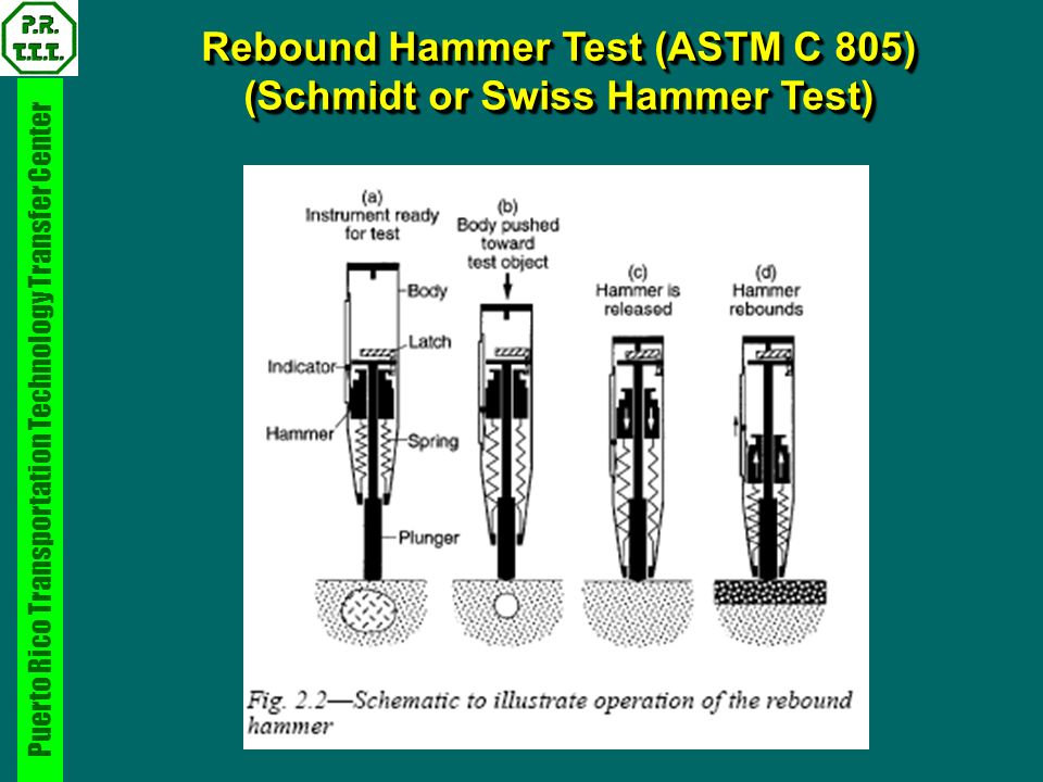 rebound hammer report H-2987 concrete rebound hammer using the humboldt concrete rebound hammer always hold the concrete rebound hammer in both hands while in use also.