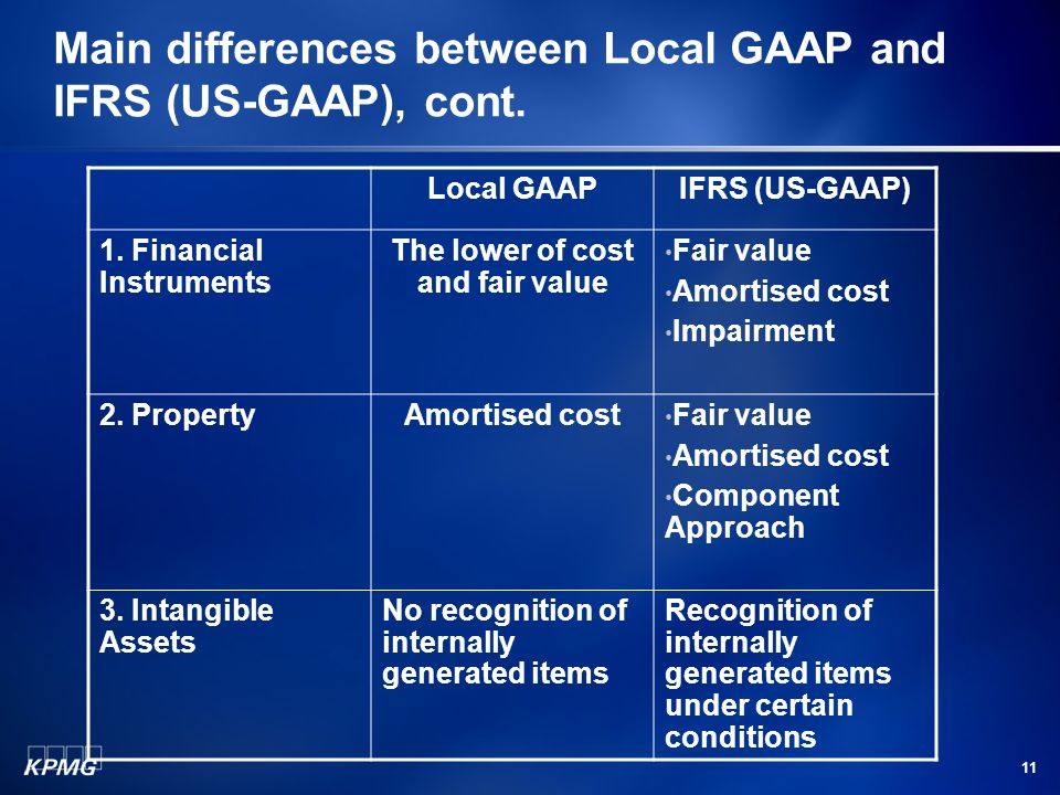 major differences between us gaap and
