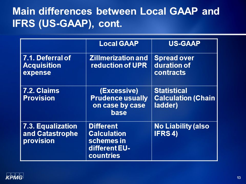 differences between ifrs a ifrs Differences from full ifrs  appropriate simplications of the recognition and measurement provisions of full ifrs (and certain other relevant differences).