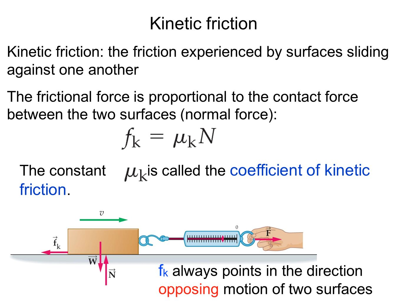 normal and kinetic frictional force i