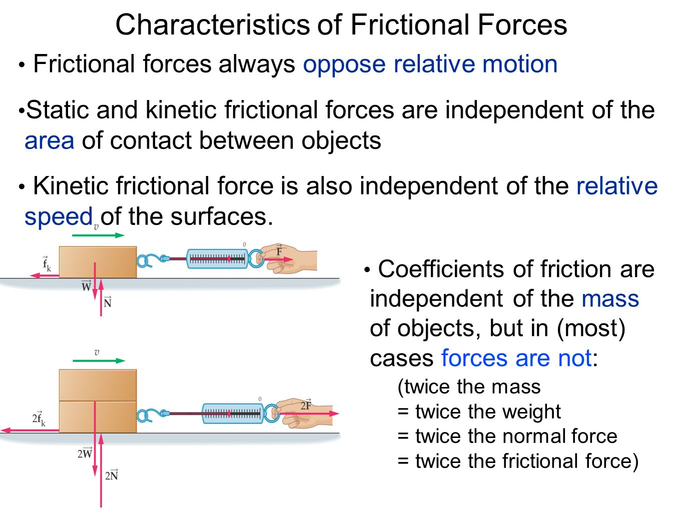relationship between weight and frictional force