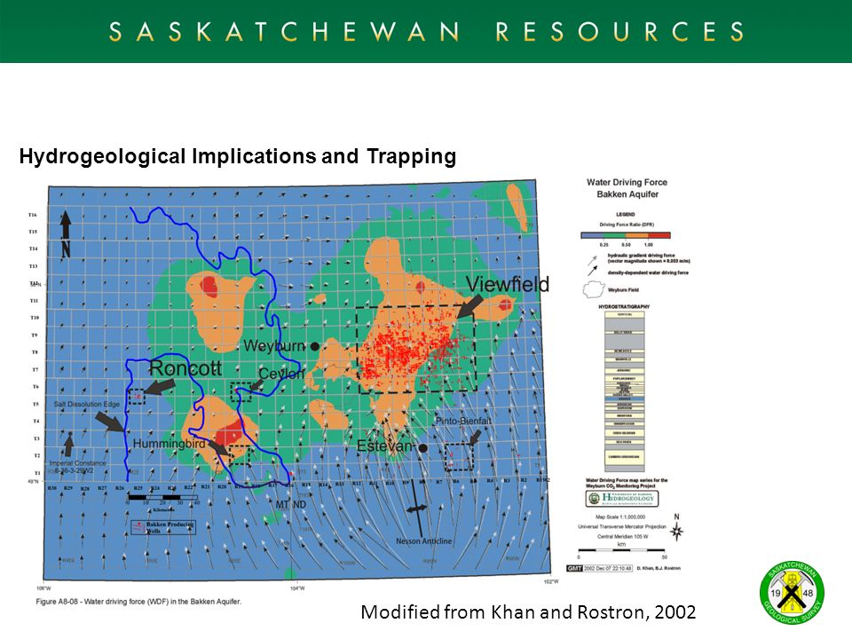 Hydrogeological Implications and Trapping