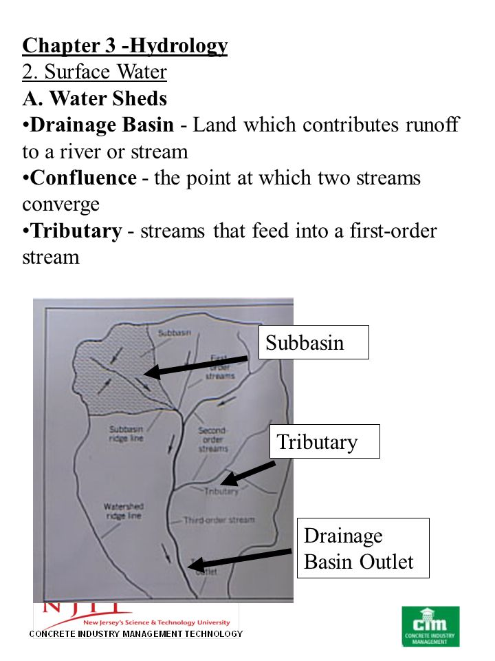 Underground systems hydraulic design ppt video online for House drainage system ppt