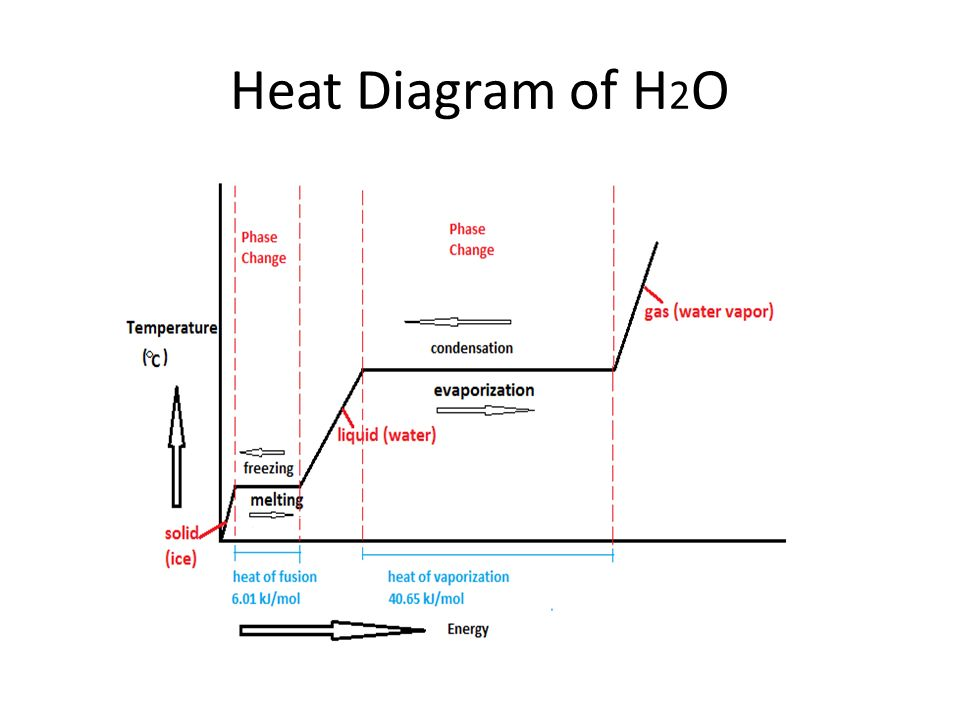 7517 likewise 1670 Where Should Basement Hot Air Vents Be Placed further Electric Load Patterns For in addition 8183171 furthermore 97522 Air To Water Heat Pumps And Boilers. on heating curve