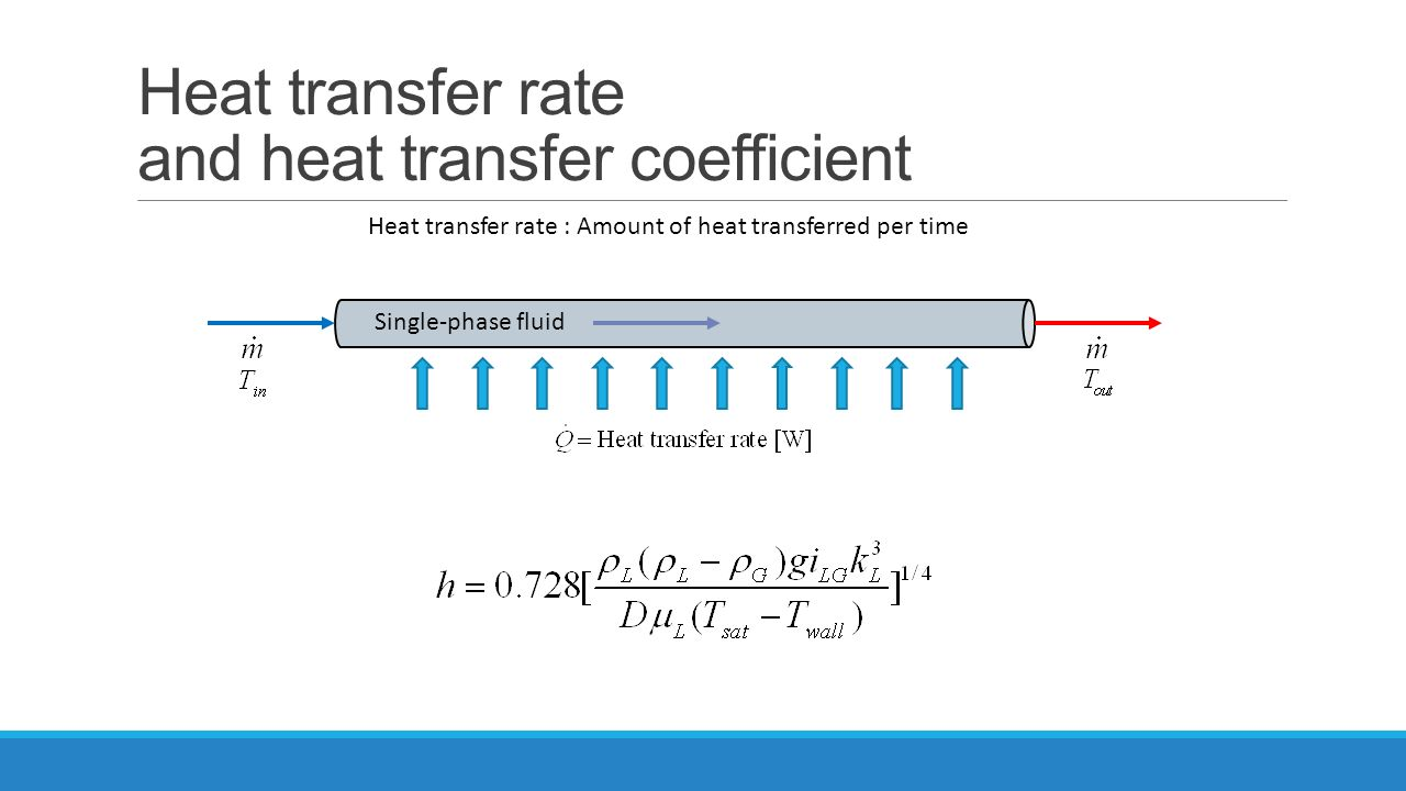 Heat transfer rate and heat transfer coefficient