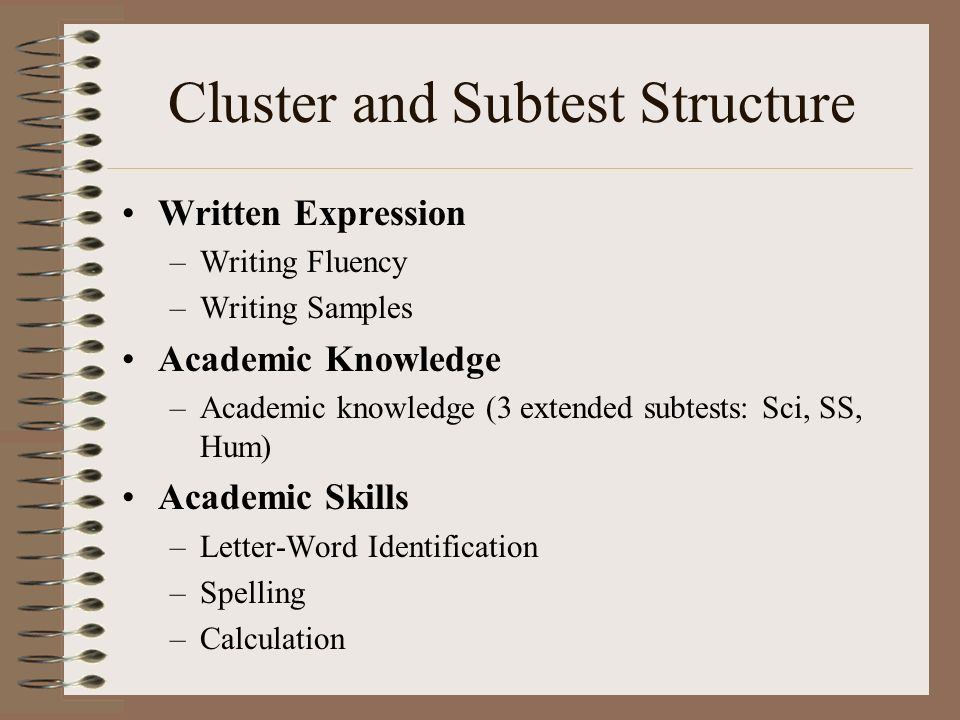 Woodcock Johnson Letter Word Identification