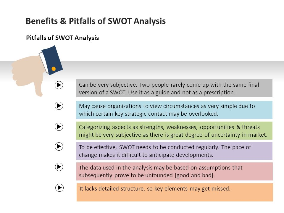 swot analysis jiffy lube Jiffy lube international, inc jiffy lube university has built its success by helping   a recent analysis revealed that 41% of all stores are at the 100% certification.