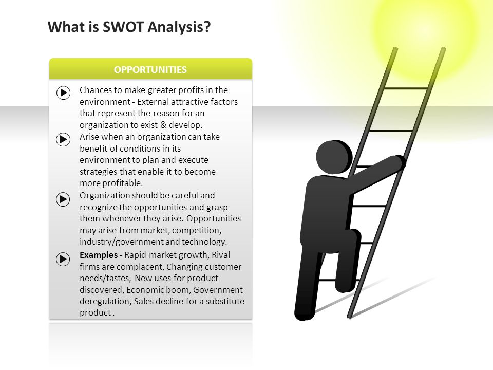 explain what is swot Swot analysis can help you identify strengths, weaknesses, opportunities &  threats of your venture in order to fine tune the focus & interests of your business.