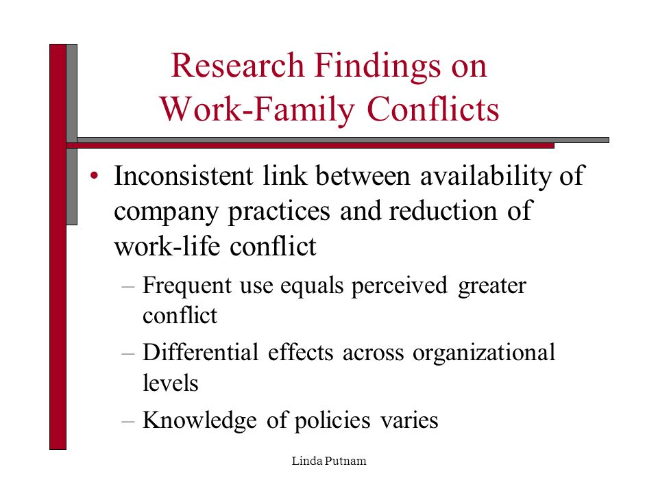 An analysis of the use of conflict management in organizations