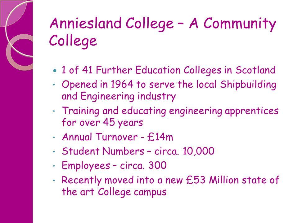 Anniesland College – A Community College