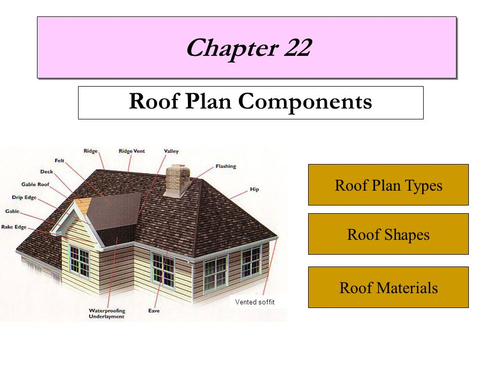 Chapter 22 roof plan components roof plan types roof for Types of roof covering materials