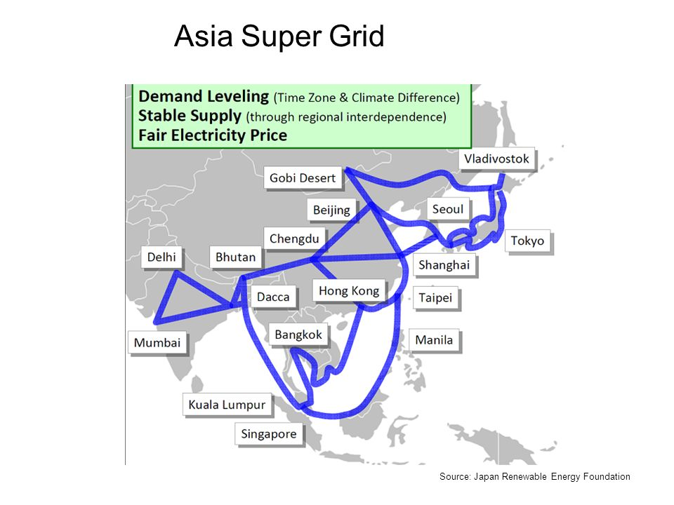 asian power sources