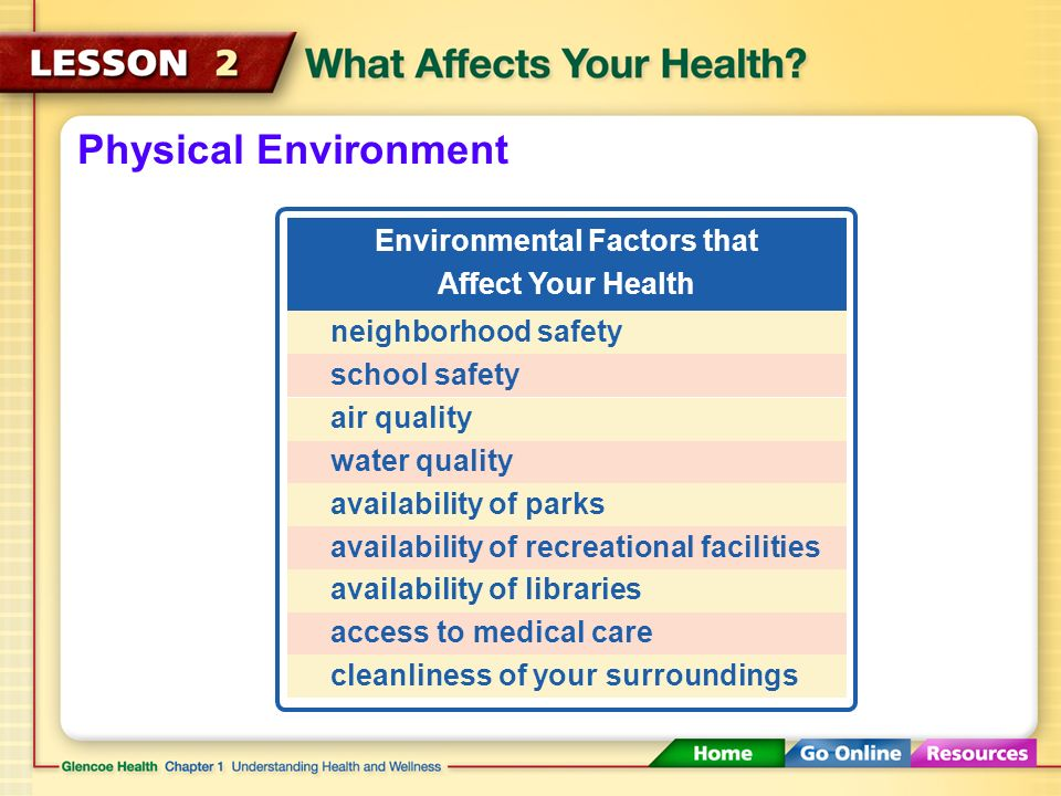 how the environment affect our health Our environment is a main factor that could affect our health a person must  wisely choose where to live however, in some circumstances there is no choice  for.