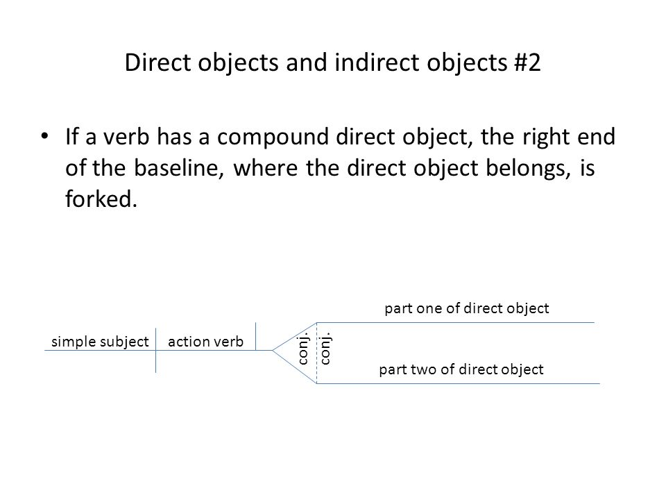 Diagramming sentences ppt download diagramming sentences 2 direct objects ccuart Image collections