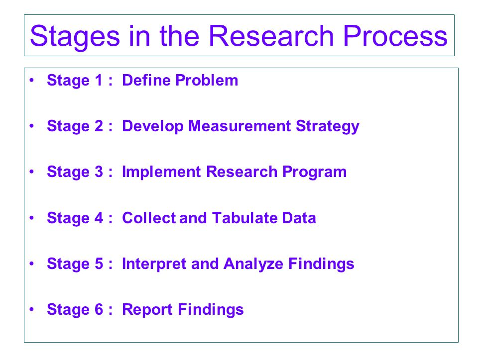 stages in marketing research process The five (5) steps in the research process are: [1] step 1 – locating and defining issues or problems this step focuses on uncovering the nature and boundaries of a situation or question.