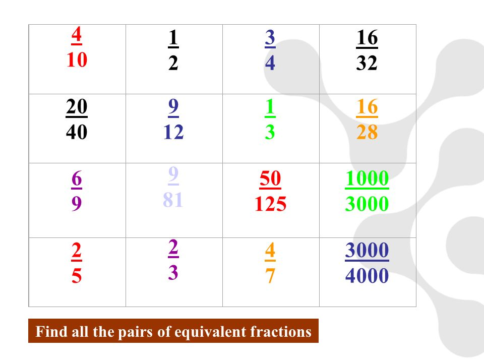 Egyptian Fractions Learning Objective - ppt video online download