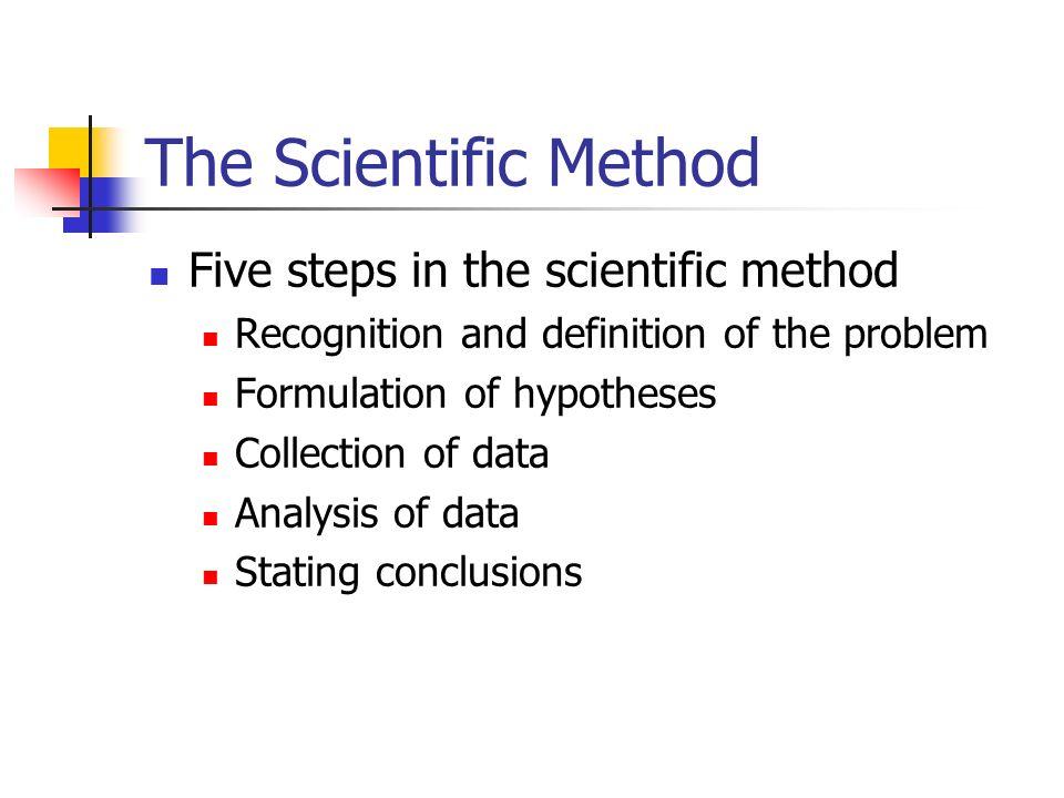 steps in formulation of hypothesis