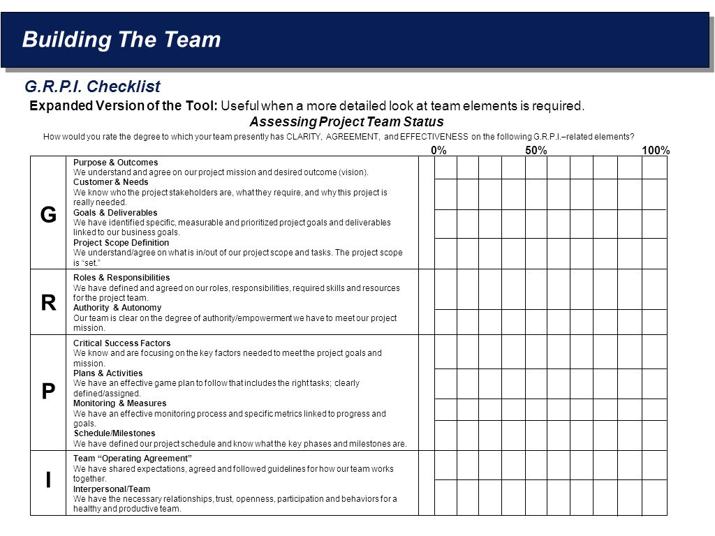Team Operating Agreement Template
