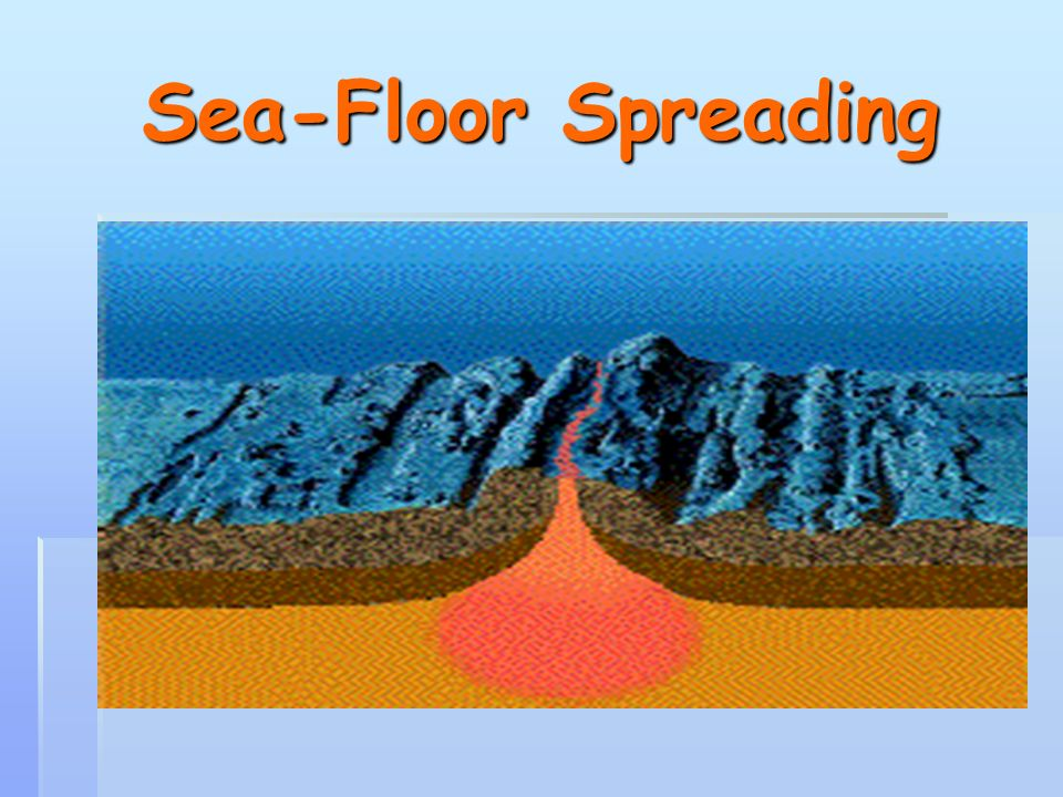 The Theory Of Seafloor Spreading Seafloor Bathymetry Creating Maps