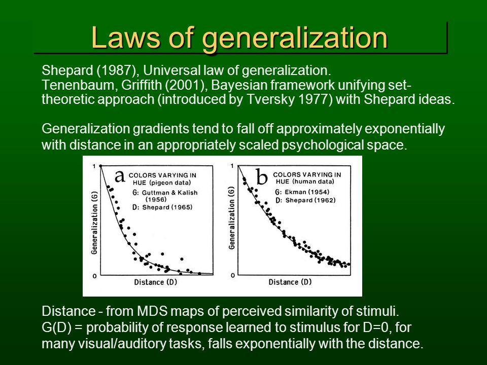 Laws of generalization