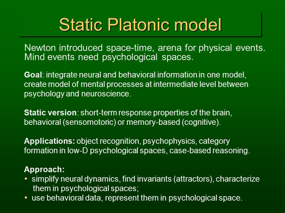 Static Platonic model Newton introduced space-time, arena for physical events. Mind events need psychological spaces.