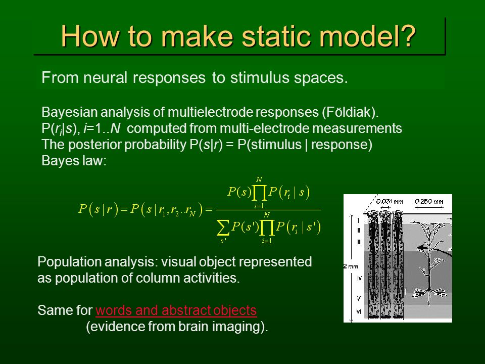How to make static model