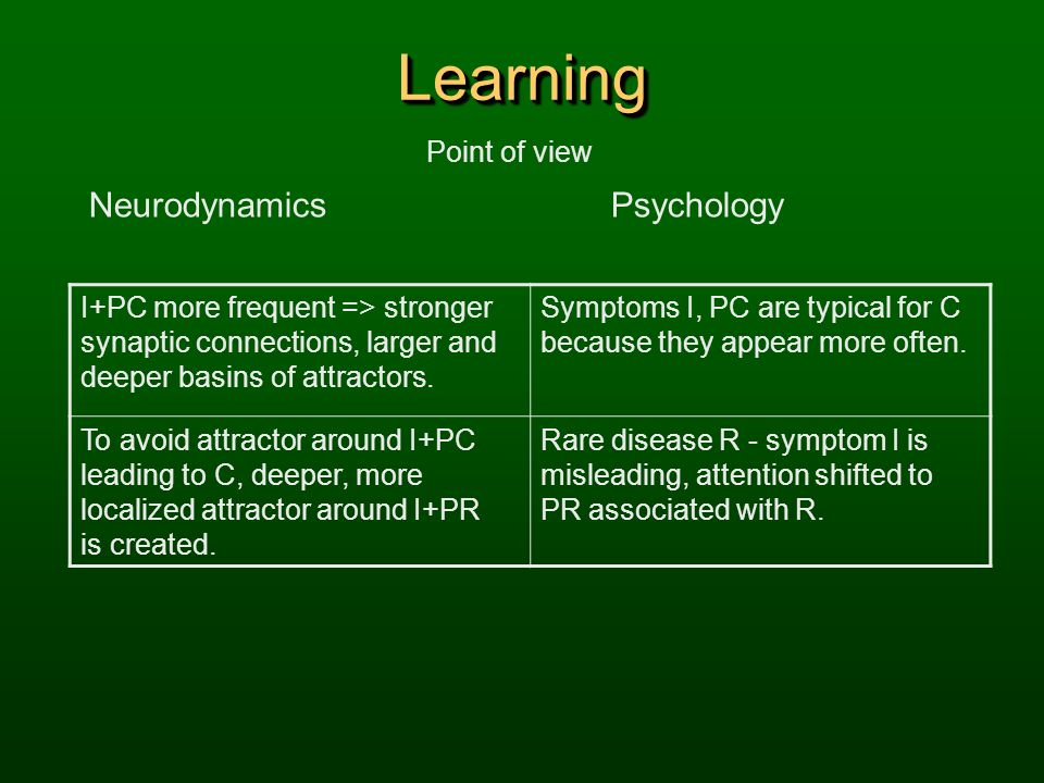 Learning Neurodynamics Psychology Point of view