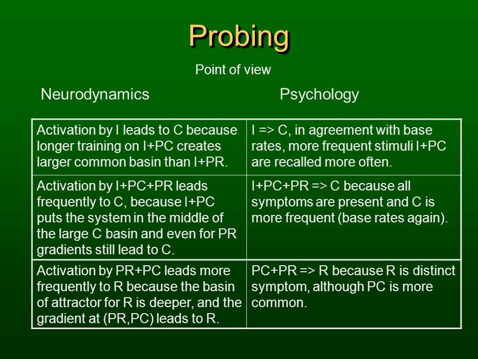 Probing Neurodynamics Psychology Point of view