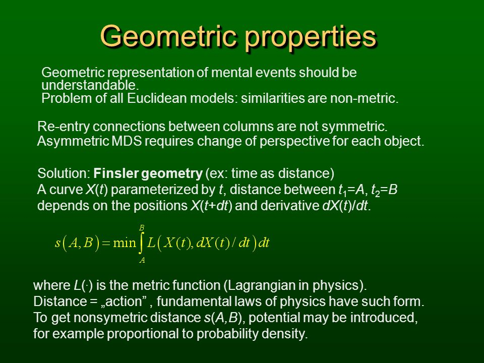 Geometric properties Geometric representation of mental events should be understandable.