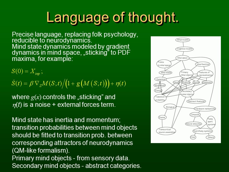 Language of thought. Precise language, replacing folk psychology, reducible to neurodynamics.