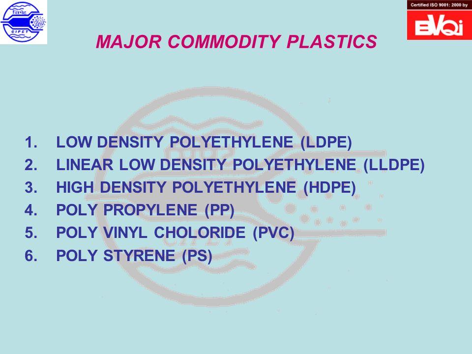 Low Density Polyethylene Ldpe : Alok kumar engineering plastics applications ppt video