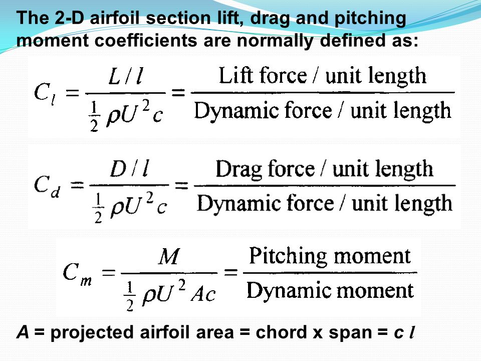 Lift drag and moment of a naca 0015 airfoil