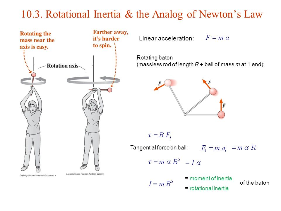 moment of inertia pdf notes