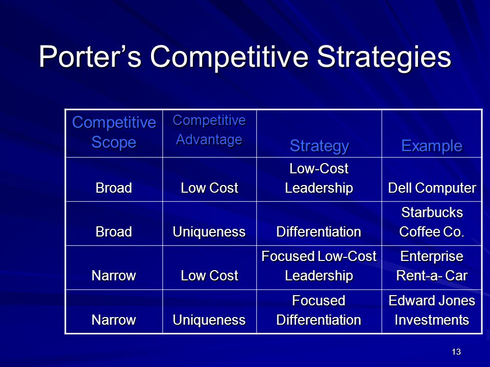 competitive strategy for low cost airlines Low-cost competition – the rise of the low-cost carriers has forced a change in the competitive environment of the air travel industry southwest, jetblue, and airtran, among others, operate off of low-cost strategies that allow them to offer relatively low airfares.