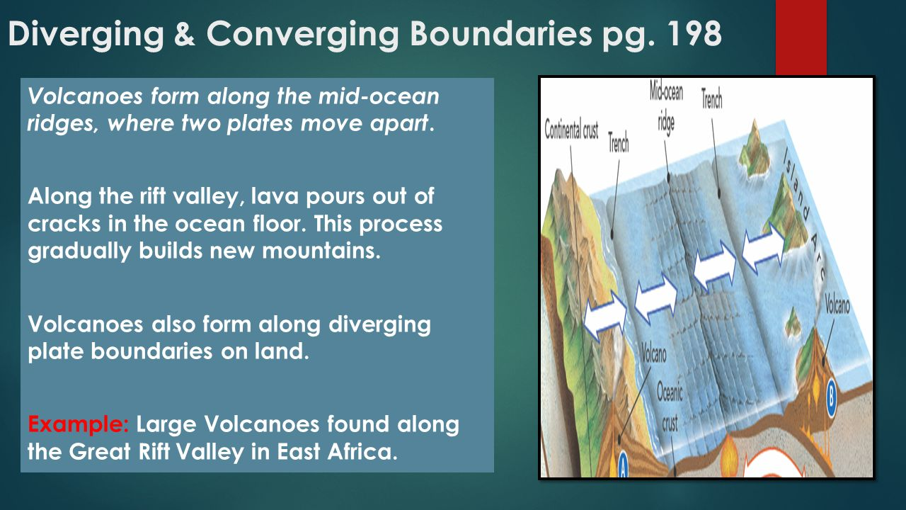Convergent boundary mountains examples