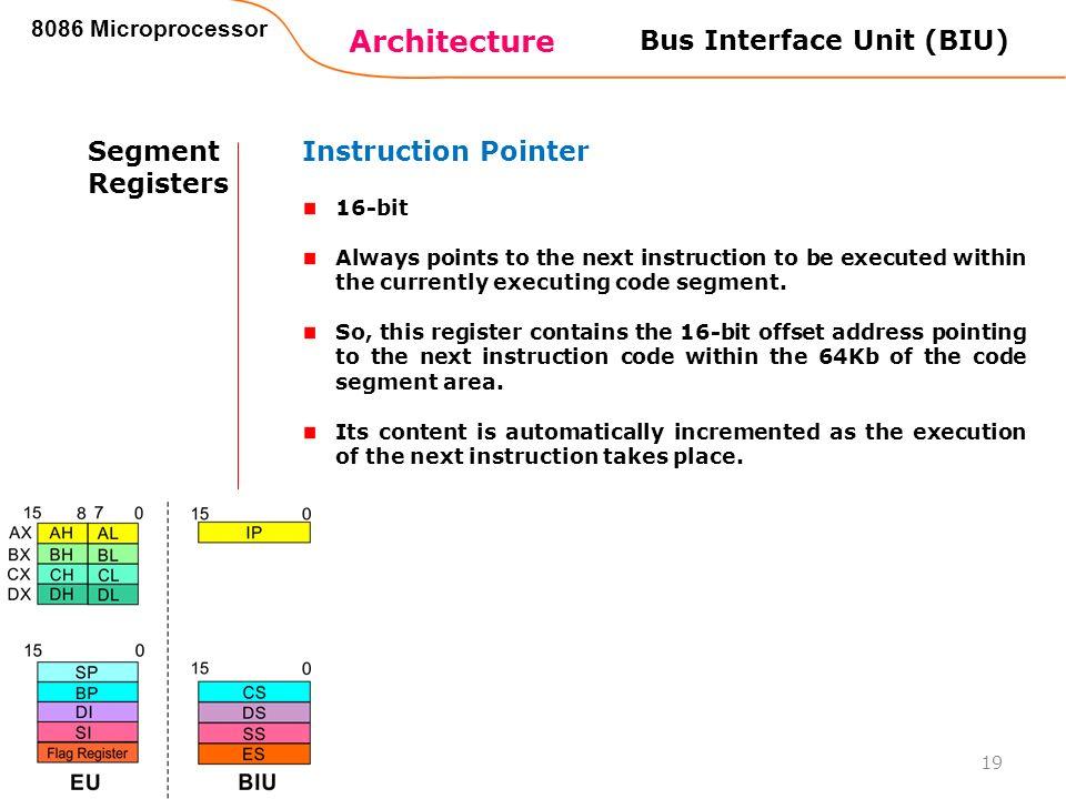 instruction pointer in 8086
