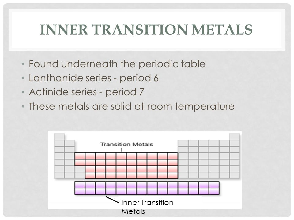 Transition Metals At Room Temperature