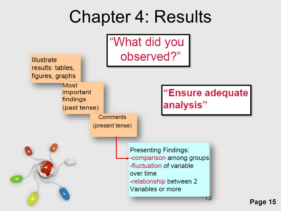 results chapter Figure 1214, for example, shows the results of a hypothetical study similar to the one by macdonald and martineau (2002) [1] discussed in chapter 5 (the means in figure 1214 are the means reported by macdonald and martineau, but the standard errors are not.