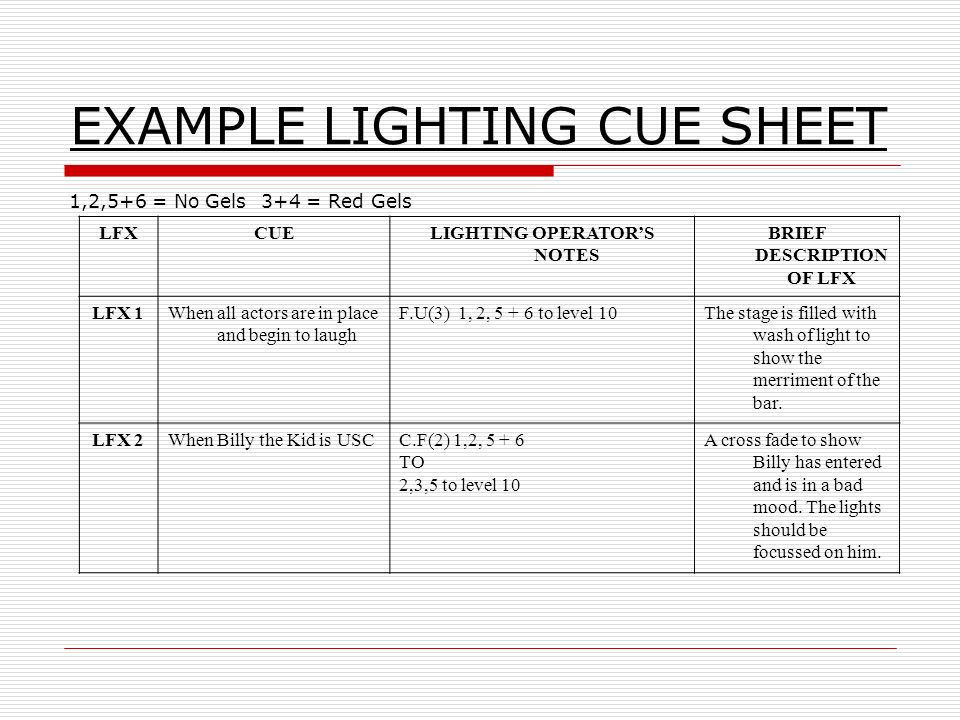 Stage Lighting Cue Sheet Template Spreadsheet Stage  sc 1 st  Democraciaejustica : lighting cue sheet - www.canuckmediamonitor.org