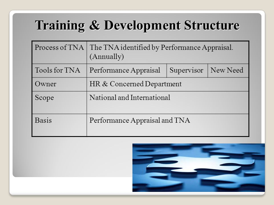 tna training and development approach We not only conduct training needs analysis (tna) course design, evaluation of training but also deliver a suite of courses aligned to joint services publication (jsp) 822 defence system approach to training (dsat) methodology.