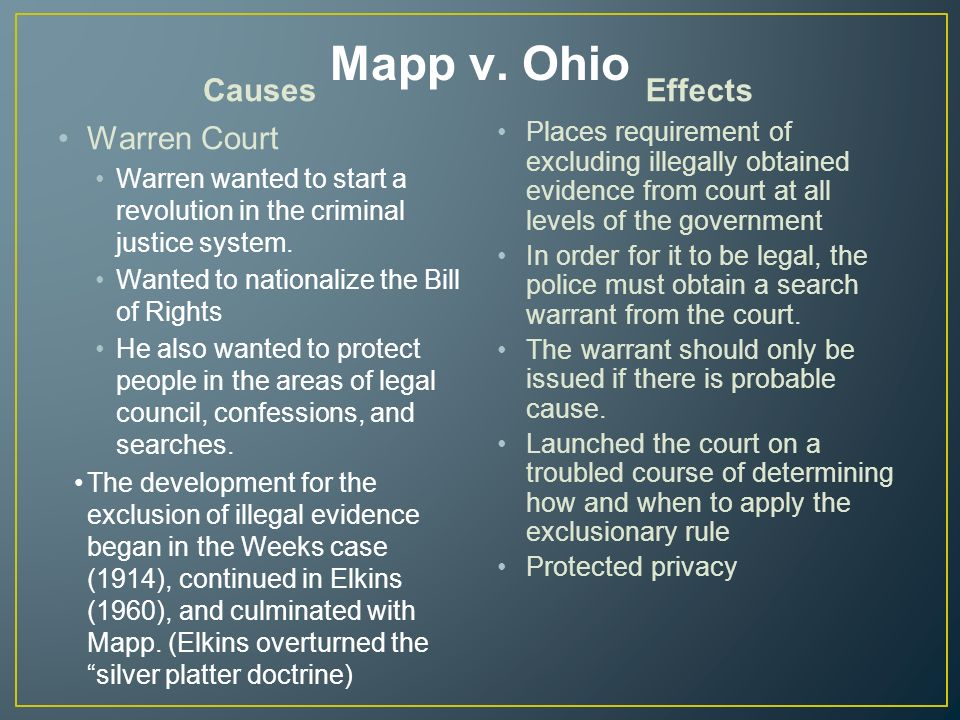 Mapp vs. Ohio Cort Case
