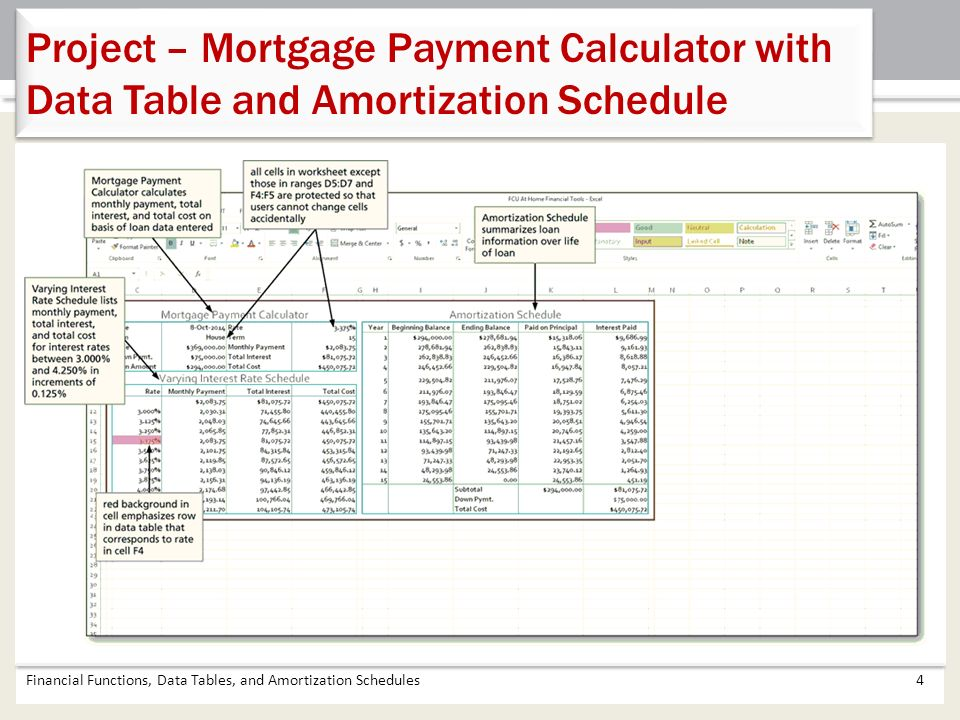 Chapter 4 Financial Functions Data Tables and Amortization – Amortization Worksheet