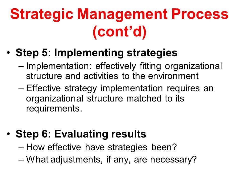 Strategic Management Process (cont'd)