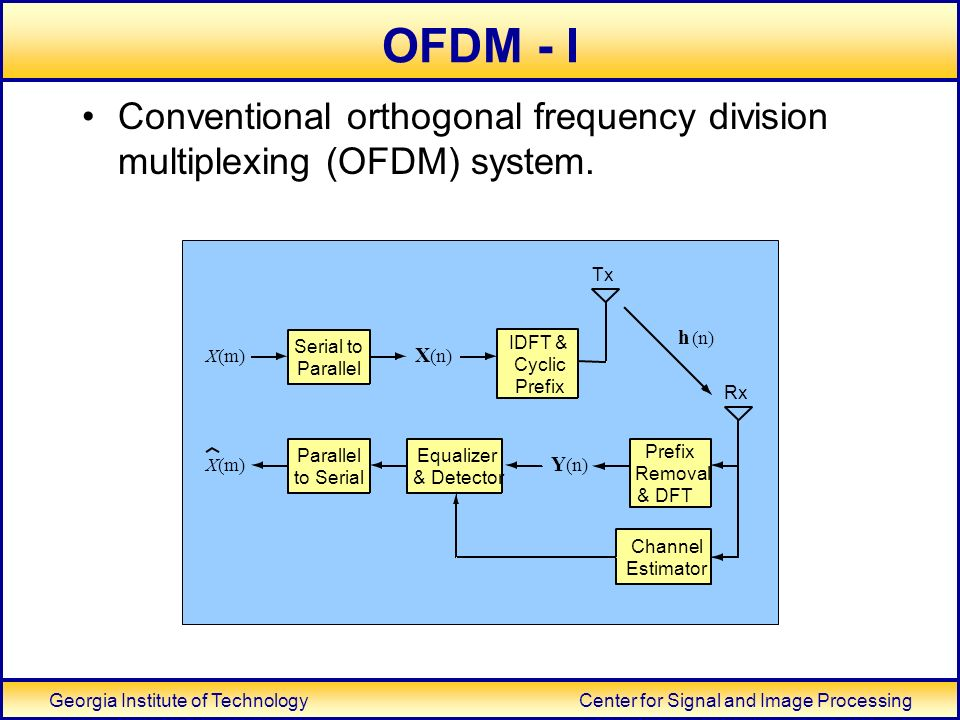 post coded ofdm systems with svm 2009 international conference on signal processing systems for mimo ofdm systems an adaptive ls-svm based differential evolution algorithm.