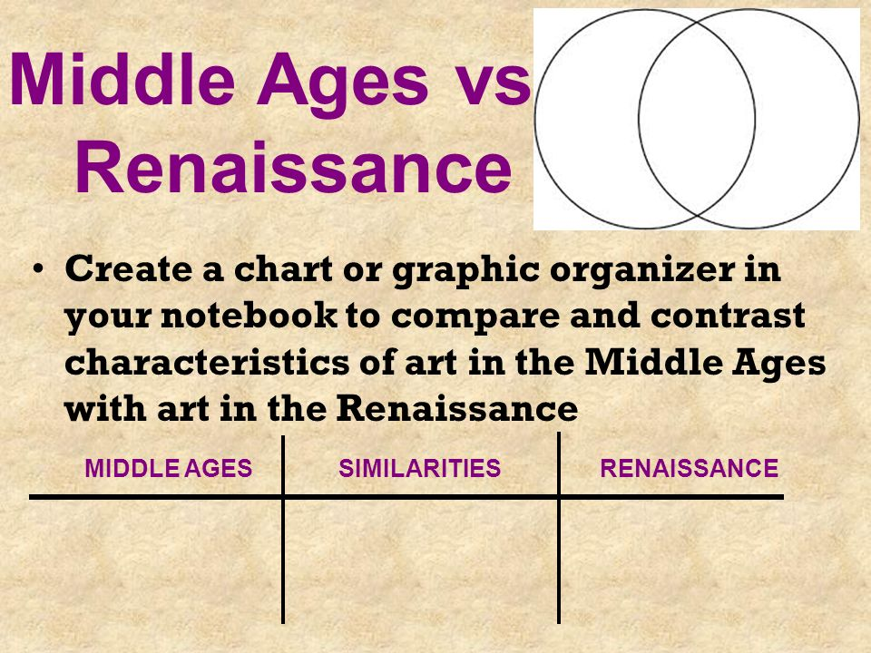 compare and contrast middle ages and the renaissance European renaissance essays - a comparison of the middle ages vs the renaissance.