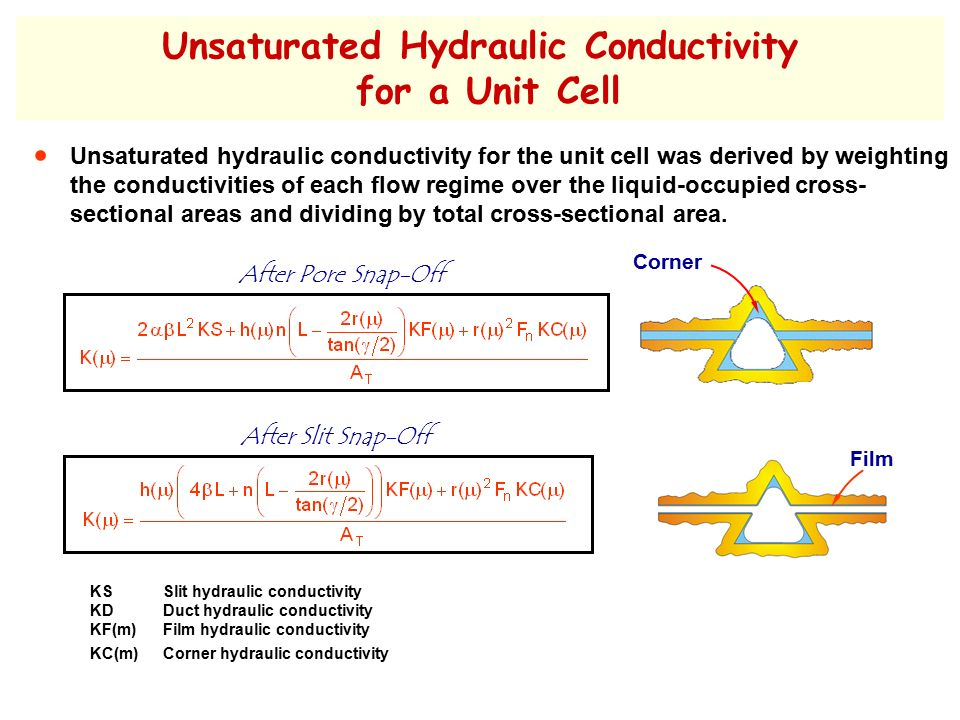Hydraulic Properties :. Aquifer Testing 101 - AQTESOLV