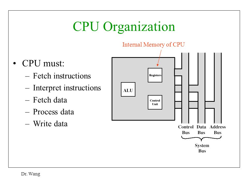 a description of the cpu internal organisations I/o controllers comp375 1 i/o controllersi/o controllers comp375 computer architecture and organization internal & external • the cpu, memory and bus are internal.